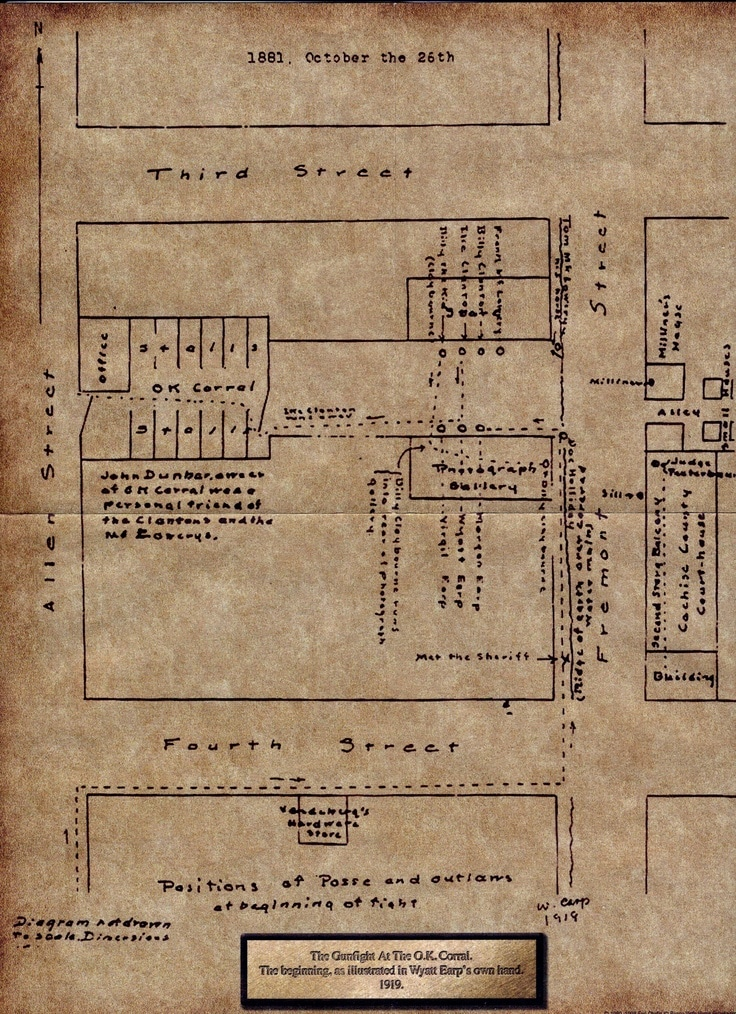 gunfight location sketch